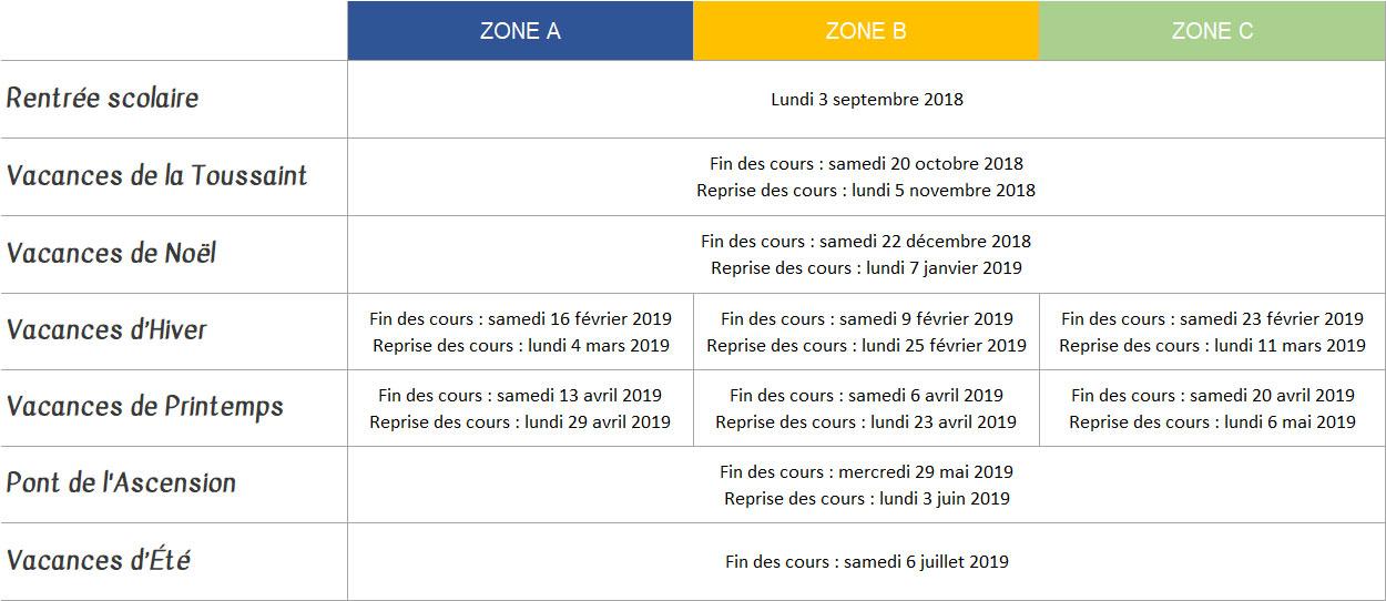 Calendrier scolaire 2018 2019 zone a, zone b, zone c
